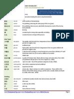 Sake Vocabulary