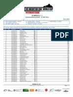 DHI_ME_Standings.pdf