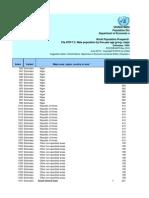 Datos+de+Poblacion
