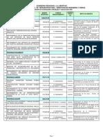 PROGRAMA_DE_INVERSIONES_2003.pdf