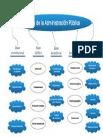 Bases de la Administración Pública.pdf