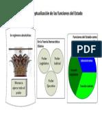 Conceptualización de las funciones del Estado.pdf