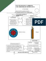 Modulo de Funciones Quimicas
