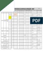 Scorecard DIROP.pdf