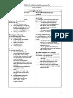eccu 300 yukon animals unit assessment plan