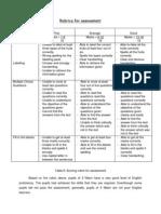 Rubrics for Assessment