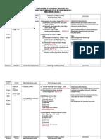 Rancangan Pengajaran Tahunan Matematik Tahun 2 2013
