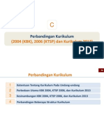 Perbandingan Kurikulum 2004 (KBK), 2006 (KTSP), dan Kurikulum 2013