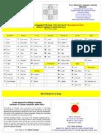 Kanji List JLPT4