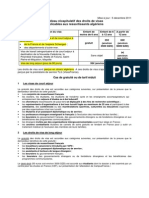 Tarif Des Visas