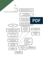 Parogenesis Bronkitis kronik