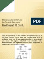 Diagramas de Flujo Ingeniería Industrial