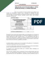 ACTIVIDAD DE ANÁLISIS DE LOS ACTOS DE HABLA Y TIPOS DE INTERVENCIÓN EN AFASIA