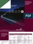 API Engine Oil Classifications 2010