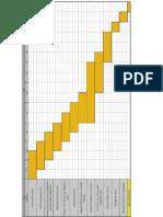 Sample of Garntt Chart