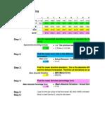 Sample of Forecasting