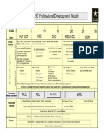 CMF 19D PDM