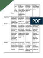 Criteria for Identity Text
