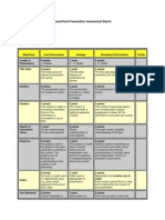 PowerPoint Presentation Assessment Rubric