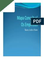 mapa conceitual empiristas