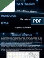DIAGRAMA SCHAEFFLER - URBINA ALVAREZ- SENATI.pptx