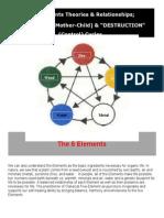 5 Elements (Creation & Control)