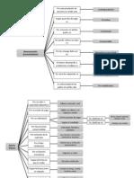mapa conceptual reumuneración elementos