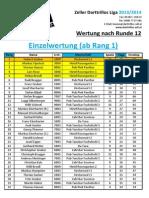 Einzelwertung Der Zeller Darttrillos Liga Nach Runde 12 2013-2014