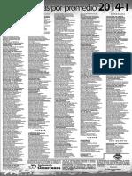 Resultados Becas Por Promedio 2014-1