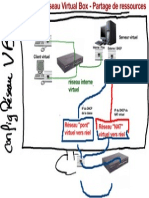 Config réseau virtual Box - Partage