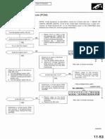Acura 2.5TL 3.2TL (1995 -1998 ) Service Manual_Part2