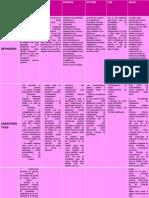 Plataformas Comerciales de Codigo Abierto