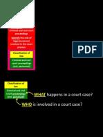 3c Court Proceedingsw