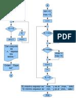 Diagrama de Flujo Para Problema 07 y 08 Serie 02