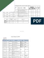 未闭环的不符合项报告20120403