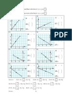 3.1 Vectors in Cartesian Plane