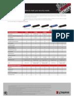 Secure_Comparison_Chart_US.pdf