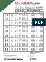 Daftar Harga Septictank Biotech System - Januari 2014