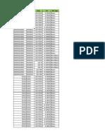 Cell List_Pondok Indah Area_VIP