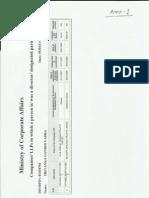 Vadra Companies Documents