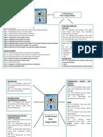 web khusus - anggota badan.docx