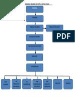 Carta Organisasi Pibg Sk Sg Kem Batu 18 Bintulu Tahun2014