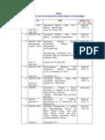 01. AIS List of Automotive Standard