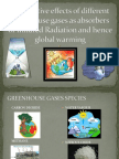 Effect of Greenhouse Gases