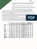 Material Complementar Estatística