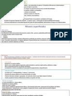 Dermatomicosis Completo