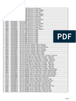 astm(미국재료표준협회) 분류표_부분17