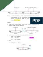 Metode clyperon (Mekanika Struktur III)