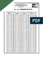 Gabarito MPU Analista-Area Administrativa