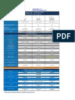 Dell Sonicwall Quickguide_v7.4.1